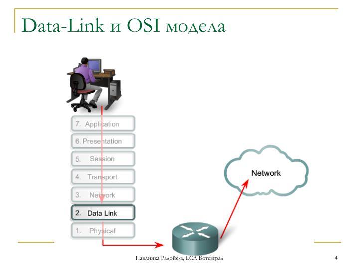 Data-Link