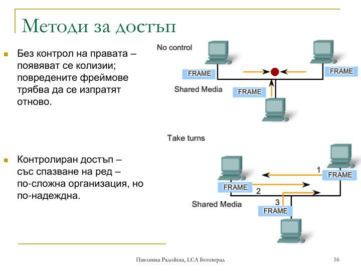 Методи за достъп