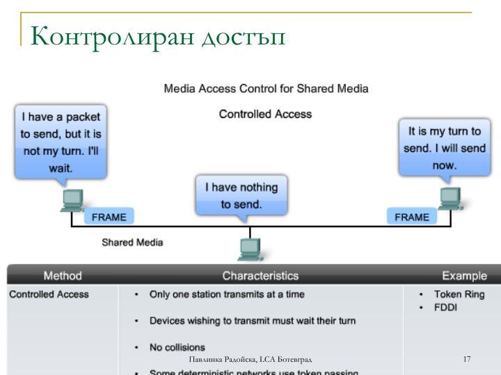 Контролиран достъп
