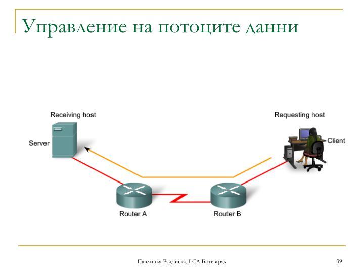 Управление на потоците данни