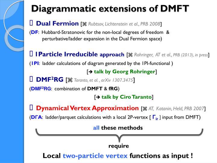 Diagrammatic extensions of DMFT