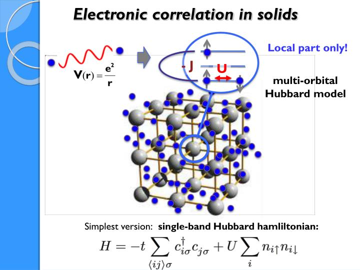 Electronic correlation in solids