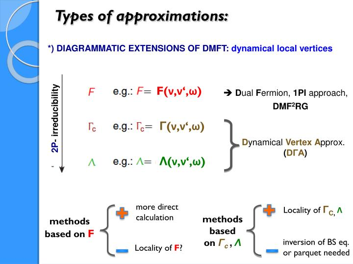 Types of approximations: