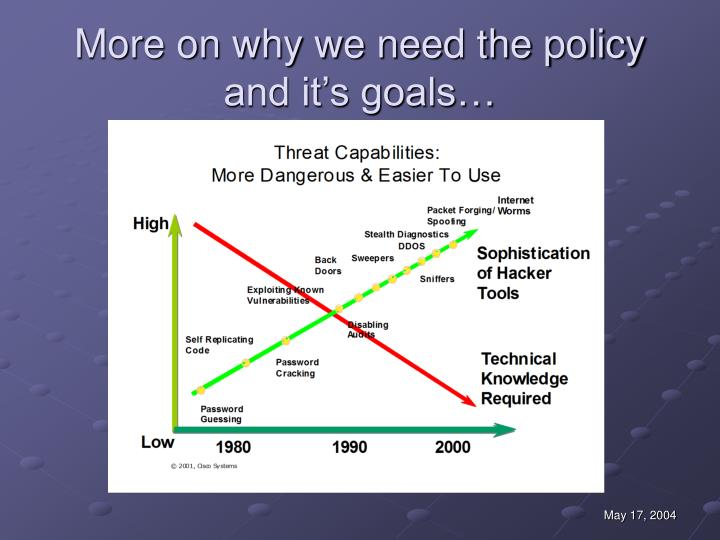 More on why we need the policy and it's goals…