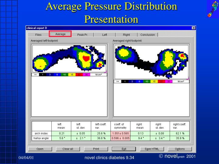 Average Pressure Distribution Presentation