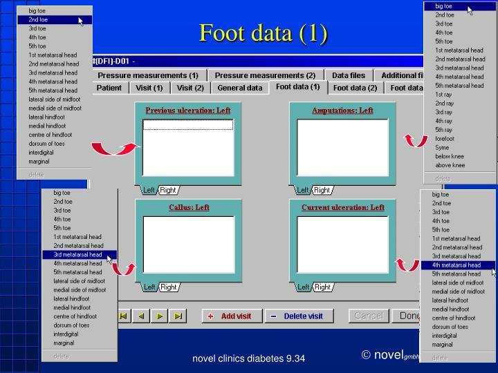Foot data (1)