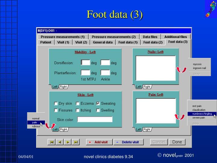 Foot data (3)