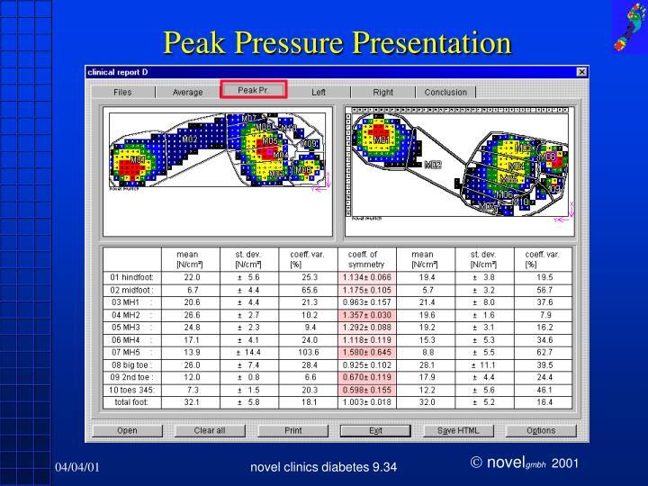 Peak Pressure Presentation