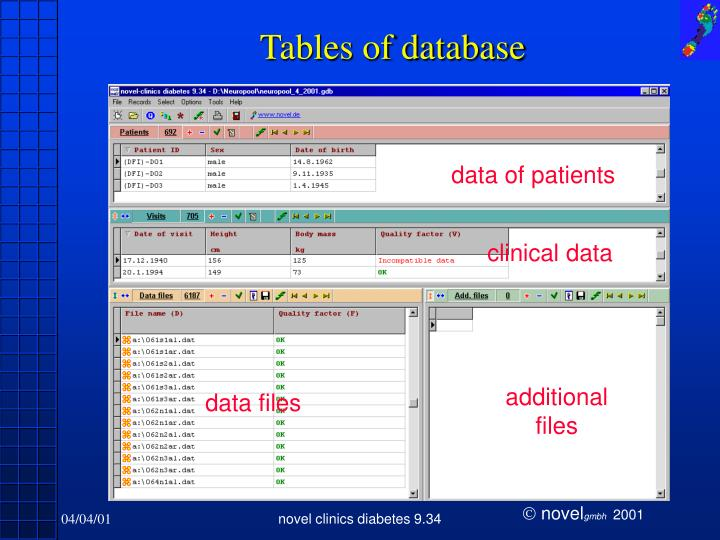 Tables of database