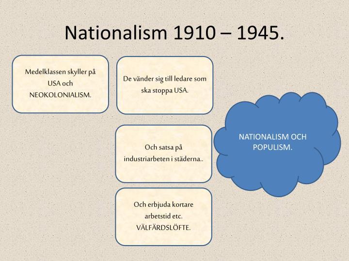 Nationalism 1910 – 1945.