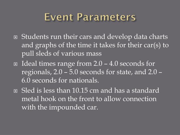 Event Parameters