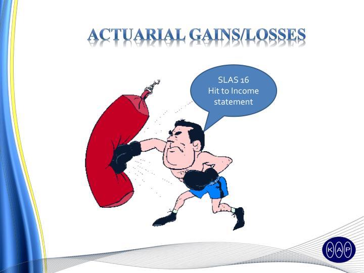 Actuarial Gains/Losses