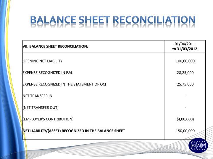 Balance sheet reconciliation