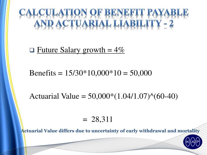 Calculation of Benefit Payable