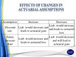 effects of changes in actuarial assumptions