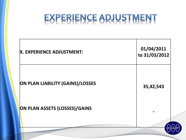 Experience adjustment