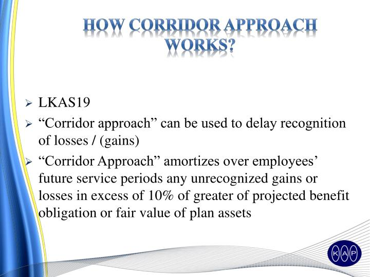 How Corridor Approach