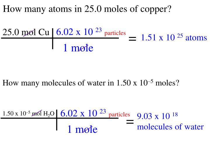 How many atoms in 25.0 moles of copper?