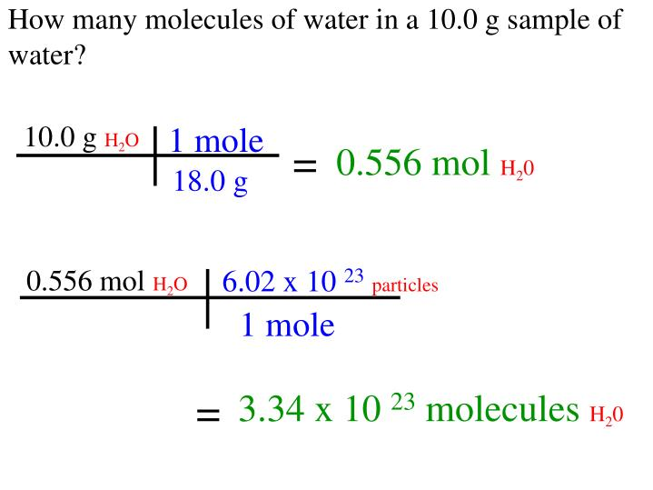 How many molecules of water in a 10.0 g sample of water?
