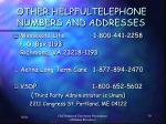 other helpfultelephone numbers and addresses