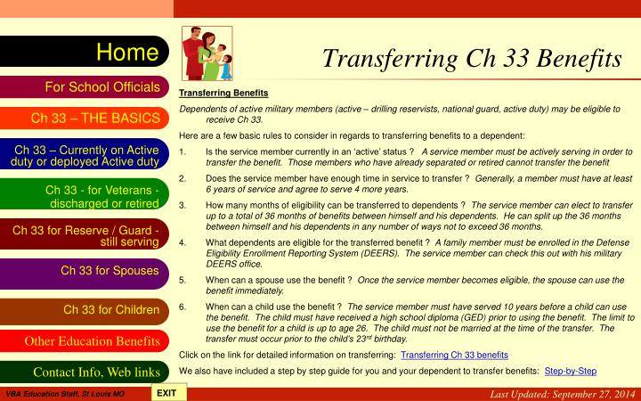 Transferring Ch 33 Benefits