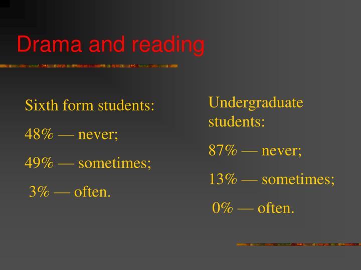 Drama and reading