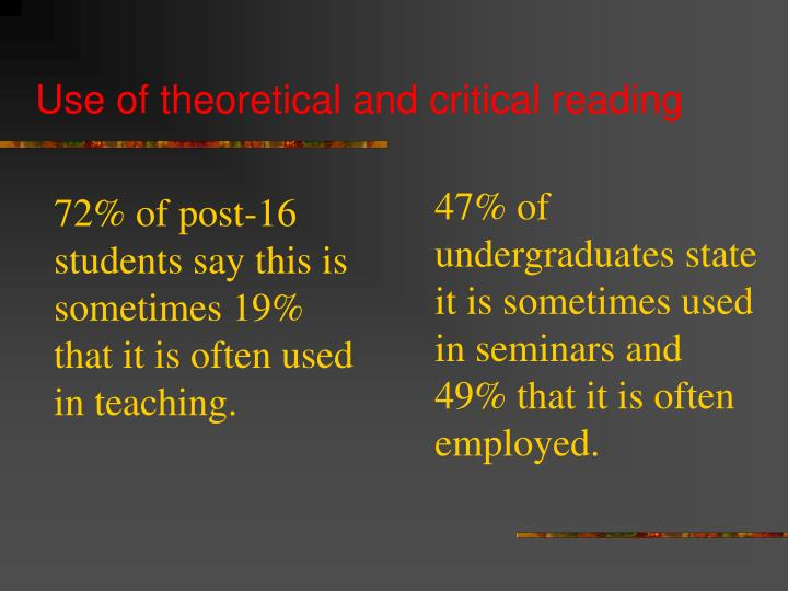 Use of theoretical and critical reading
