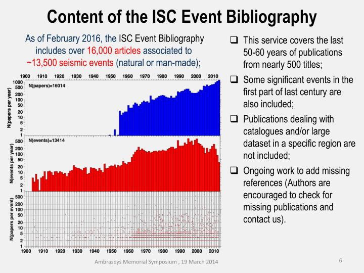 Content of the ISC