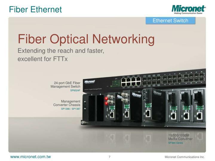 Fiber Ethernet
