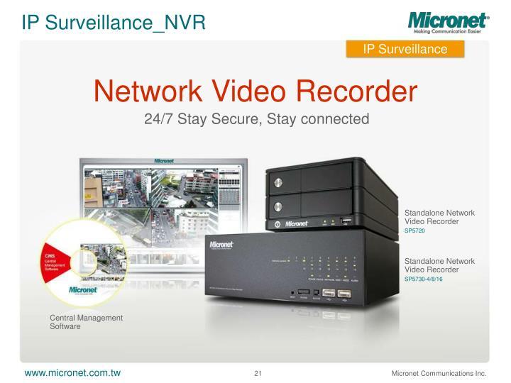 IP Surveillance_NVR