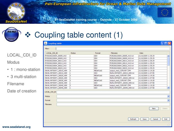 Coupling table content (1)