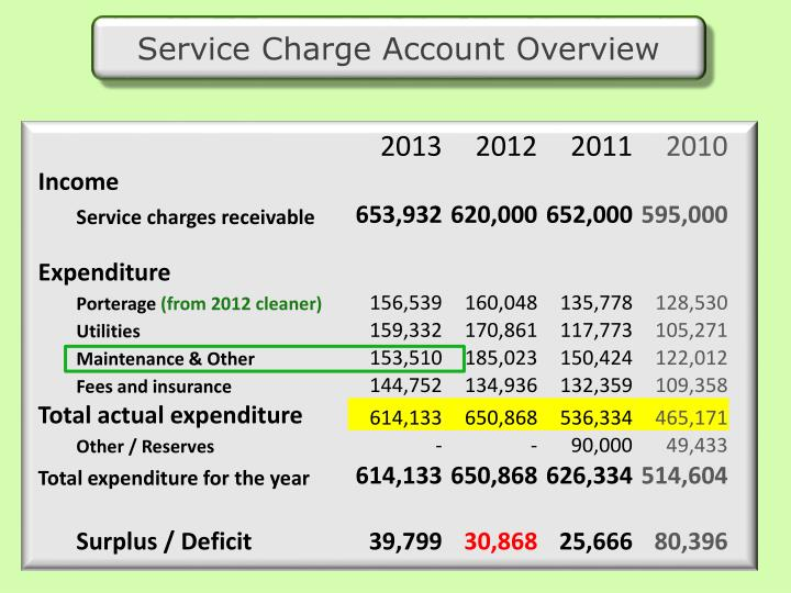 Service Charge Account Overview