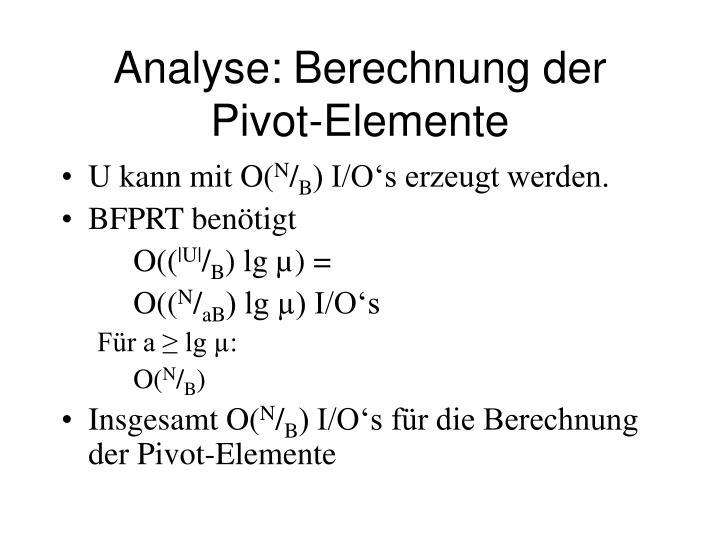Analyse: