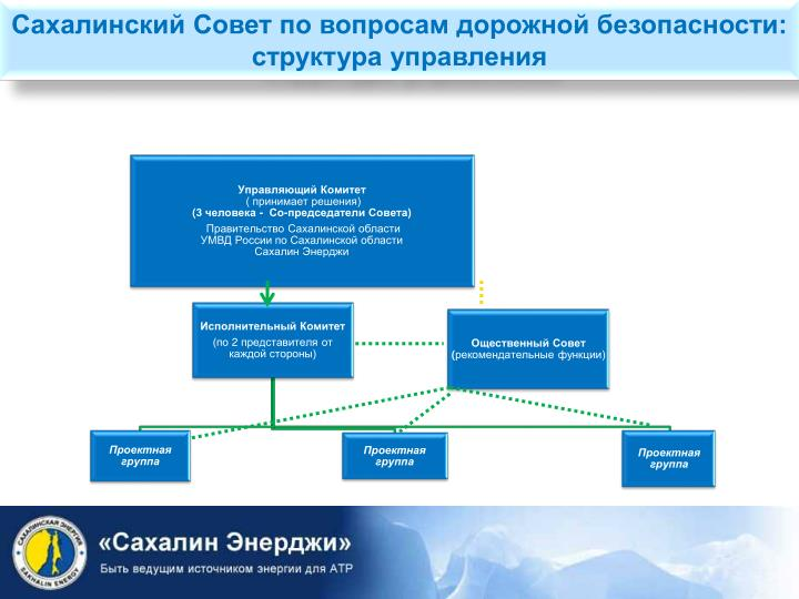Сахалинский Совет по вопросам дорожной безопасности: структура управления