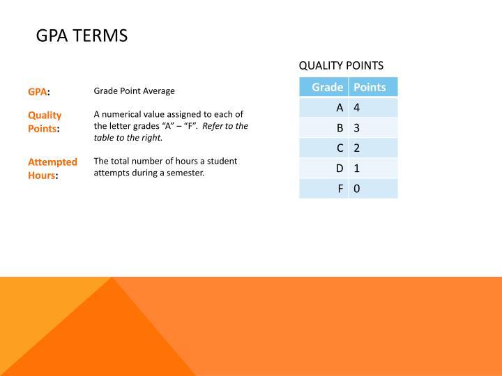 GPA Terms