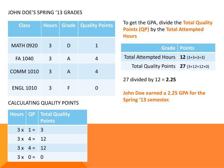 John Doe's spring '13 grades