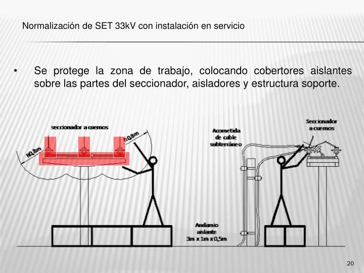 Se protege la zona de trabajo, colocando cobertores aislantes sobre las partes del seccionador, aisladores y estructura soporte.
