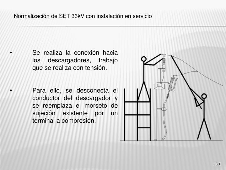 Se realiza la conexión hacia los descargadores, trabajo que se realiza con tensión.