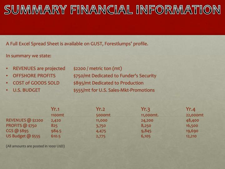 SUMMARY FINANCIAL