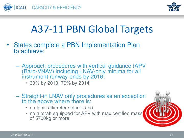 A37-11 PBN Global Targets