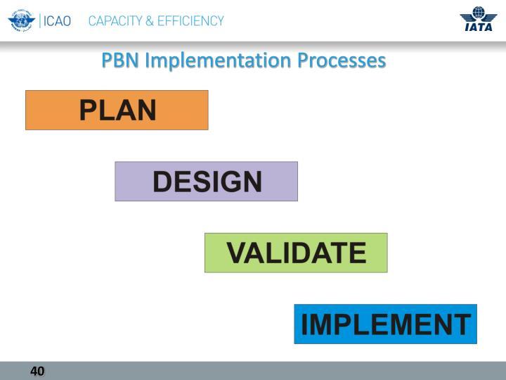 PBN Implementation Processes