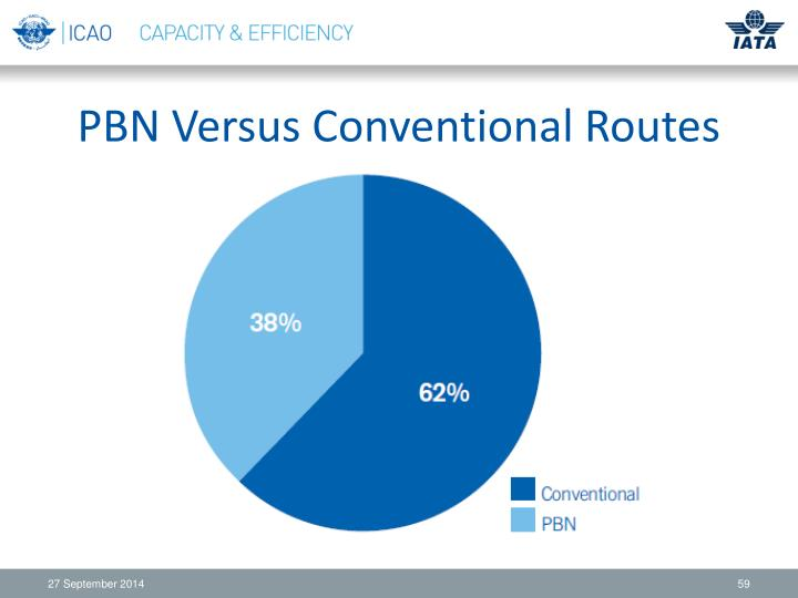 PBN Versus Conventional Routes
