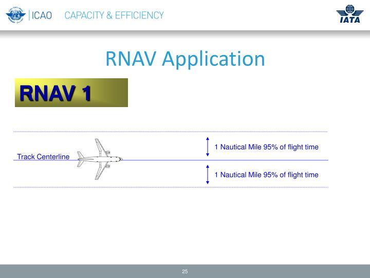 RNAV Application