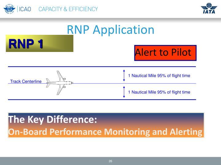 RNP Application