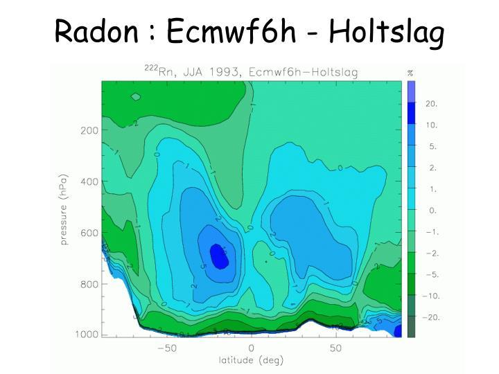 Radon : Ecmwf6h - Holtslag