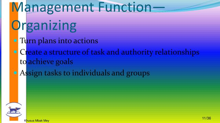 the organizing function of management Organizing for knowledge management adapted from organizing the imagineers corps, september 23, 1977 in 1977 the world future society called for proposals for the organization of a group that would be called the imagineers corps.