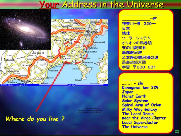 Your Address in the Universe
