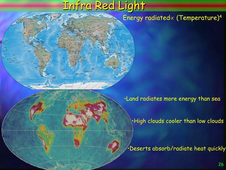 Infra Red Light