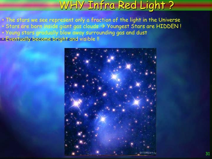 WHY Infra Red Light ?