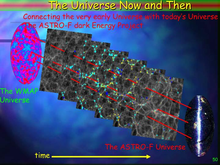 The Universe Now and Then